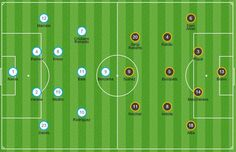 Alineaciones del #Clasico en #LaLiga: #RealMadrid vs #Barcelona