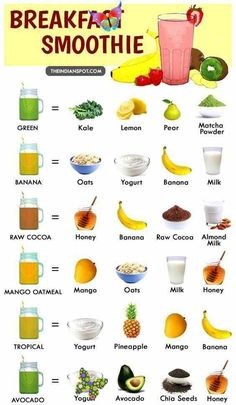 carebifunow SMOOTHIE RECIPES FOR BREAKFAST Source by elisazunder -  SMOOTHIE RECIPES FOR BREAKFAST Source by elisazunder …  - #breakfast #BreakfastRecipes #BrunchRecipes #elisazunder #HealthyBreakfasts #recipes #smoothie #source<br> Healthy Breakfast Smoothies, Apple Smoothies, Healthy Drinks, Healthy Recipes, Detox Drinks, Detox Juices, Diet Breakfast, Breakfast Ideas, Diet Recipes