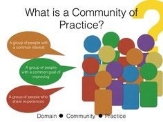 What is a Community of Practice? A group of people with a common interest A group of people with a common goal of improv... This website is an overview of a community of practice.