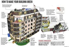 India: How To Make Your Building Green - Asia Green Buildings