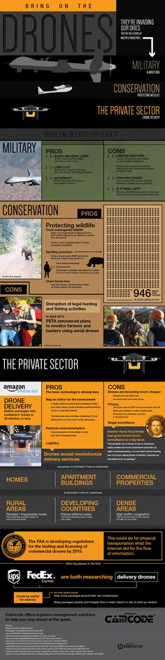 Bring on the Drones #Infographic #Drones #deliverydrones