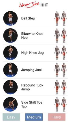 Workouts I found online