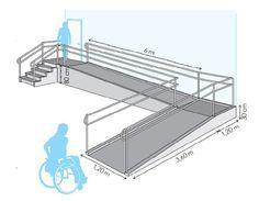 Projeto de uma rampa para uma escada existente