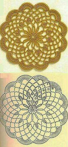 Ideas for crochet patrones ganchillo carpetas Crochet Doily Diagram, Crochet Mandala Pattern, Crochet Circles, Crochet Stitches Patterns, Crochet Chart, Crochet Squares, Crochet Designs, Crochet Symbols, Crochet Dollies