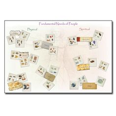 Fundamental Needs of People poster from ETC Montessori via The Absorbent Teacher