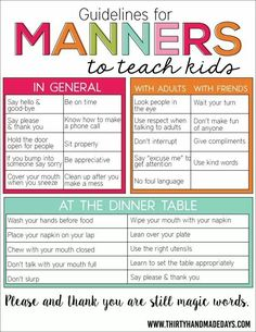 Guidelines for Manners to Teach Kids. So many kids don't know manners. So important for parents to teach their kids. Education Positive, Kids Education, Coping Skills, Social Skills, Kids And Parenting, Parenting Hacks, Parenting Styles, Gentle Parenting, Manners For Kids