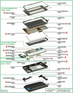 Inside Iphone Components 4 Internal Parts Diagram – Sport Ideas Iphone Repair, Mobile Phone Repair, Laptop Repair, Iphone 4s, Apple Iphone, Pool Equipment Enclosure, Computer Parts And Components, Android Hacks, New Laptops