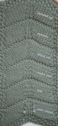 handy visual guide for increasing stitches in knitting
