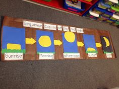 We just wrapped up our study of day and night and are moving on to patterns of events in seasons now. Here are the final things we did with...