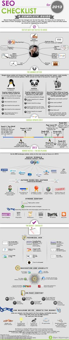 #SEO CHECKLIST for 2013: A complete guide #infographic