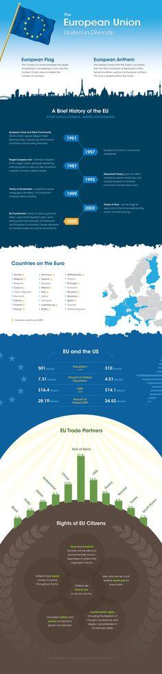 The European Union , United In Diversity. Social Media --> goo.gl/8V1J6