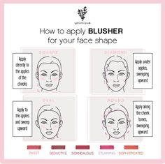 Younique blush