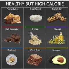 Yogurt And Granola, Granola Bars, Chia Seeds, Greek Yogurt, Quinoa, Peanut Butter, Avocado, Nutrition, Weight Control