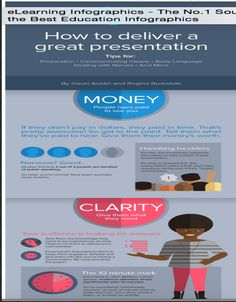 A Good Visual on How to Deliver A Successful Presentation ~ Educational Technology and Mobile Learning