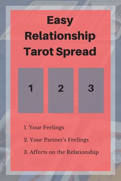 Easy Relationship Tarot Spread. For love, work and friendships.