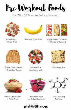 Meals Before Workout, After Workout Food, Post Workout Snacks, Food Workout, Pre Workout Meal, Vegan Pre Workout, Best Food Before Workout, Good Pre Workout Snack, Pre Run Snack