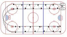 Hockey Drills – Weiss Tech Hockey Drills and Skills Passing Drills, Hockey Drills, Ice Hockey, Vikings, Coaching, December, Tech, Storage, Fun