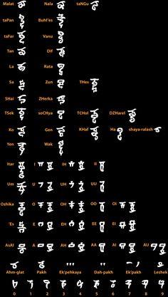 Vulcan Alphabet | Vulcan Alphabet Standard Script