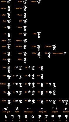 Vulcan Alphabet   Vulcan Alphabet Standard Script