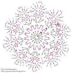 Paper, Wool and Yarn: Crochet Flower Pattern Crochet Patterns Free Women, Vintage Crochet Patterns, Crochet Flower Patterns, Afghan Crochet Patterns, Crochet Chart, Crochet Flowers, Crochet Ripple, Crochet Fall, Granny Square Crochet Pattern