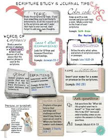 LDS Planners for Moms: Scripture Study Tips & Tricks