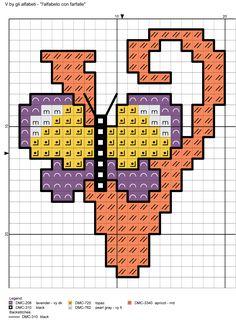 alfabeto con farfalle V