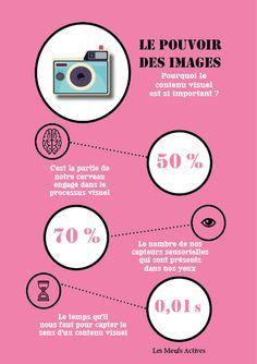 Pourquoi et comment créer une infographie