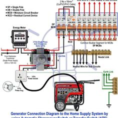 How to Connect a Generator to the Home by using Automatic Changeover Switch or Transfer Switch (ATS) Looking For More Visit The Below Site