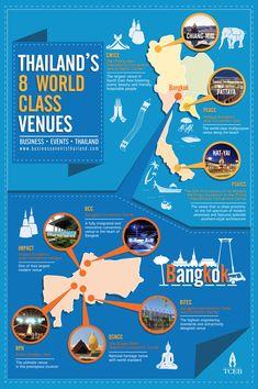 Thailand's 8 World Class Venues