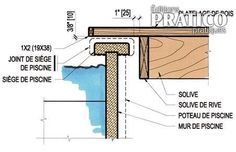 Outdoor Pool, Outdoor Spaces, Outdoor Living, Oberirdische Pools, Shipping Container Pool, Pool Deck Plans, Swimming Pool Decks, Patio Deck Designs, Intex Pool