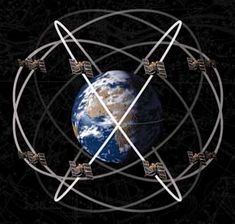 Global Positioning System (GPS) -- It introduced synchronized time from space, provided by onboard atomic clocks. Global Positioning System, Interstellar, Deep Space, Constellations, Compass, Cosmos, Paths, Science, Technology