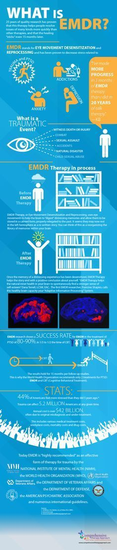 What is EMDR and how can it Help? — Peak Resilience Infografica in inglese sulla terapia EMDR Developement Personnel, Guter Rat, Pseudo Science, Trauma Therapy, Mental Health Counseling, Family Therapy, Stress Disorders, After Life, Coping Skills