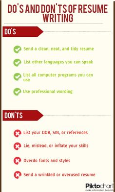Do's and Don'ts of resume writing | #infographics made in @Piktochart
