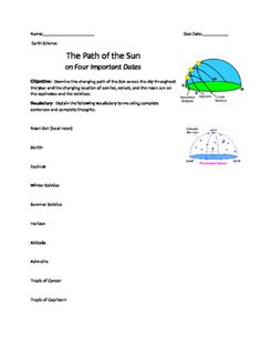 Different rock types venn diagram earth science igneous four page lab that has students using the classic plastic celestial sphere and drawing the path ccuart Gallery