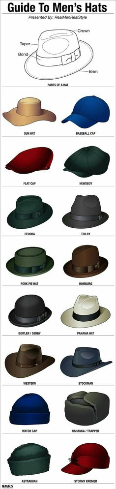 Guide to men's hats