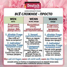 Learn German, Learn French, Teaching French, Teaching Spanish, Germany Language, German Language Learning, English Language, German Grammar, Educational Software