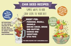 Chia seed recipe inspiration. Chia smoothies and more