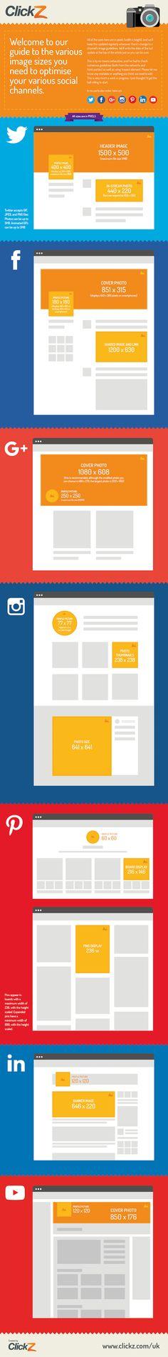 <p>Guide to social media image sizes [infographic] je samozřejmě jeden z mnoha zdrojů informací o tom, jak velké mají být obrázky na sociálních sítích. Třeba tech 851×315 pro fotku v záhlaví profilu/stránky na Fácebooku. </p>