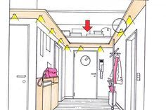You can create almost invisible storage space in the hallway by using the ceiling height. Storage Room, Storage Spaces, Holiday Program, Credit Card Application, Ceiling Height, Organization Hacks, Bar Chart, Home Furniture, Living Spaces