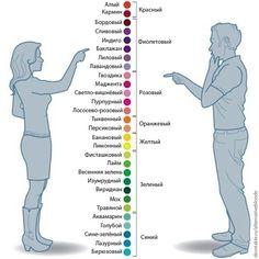 особенности восприятия цвета у мужчин и женщин