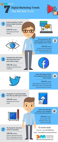 Infographic outlines some key digital content trends for can find Digital marketing and more on our website.Infographic outlines some key digital content trends for 2019 Digital Marketing Logo, Marketing Online, Affiliate Marketing, Media Marketing, Internet Marketing, Facebook Marketing, Marketing Automation, Inbound Marketing, Business Marketing