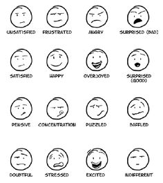 1000 images about feelings and emotions on pinterest facial expressions vocabulary. Black Bedroom Furniture Sets. Home Design Ideas