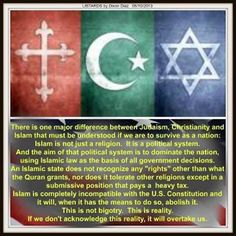 Islam is not a Religion! It is a Political System ....