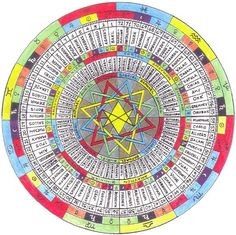 A Journey Into Ceremonial Magick: The Solomonic Master Mandala Magic Symbols, Ancient Symbols, I Ching, Astrology Chart, Occult Art, Pentacle, Book Of Shadows, Round Stickers, Sacred Geometry