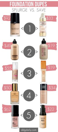 Our list of the best luxe vs. less foundation on www.ddgdaily.com