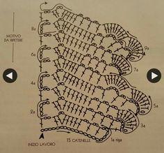 Crochet Boarders, Crochet Lace Edging, Crochet Diagram, Crochet Chart, Crochet Trim, Knit Crochet, Knitting Stiches, Lace Knitting, Crochet Stitches