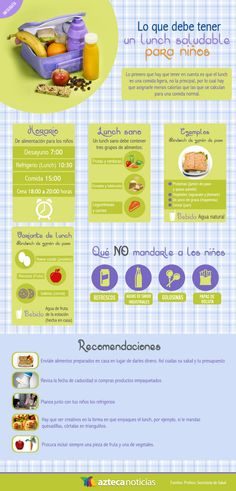 Lo que debe tener un lunch saludable para niños #infografia