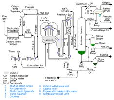 chemistry schematic diagram - Google Search | Holidays- Halloween ...