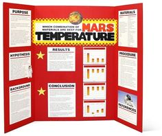 Hate Science Fairs You Need To Read This Now Im Wild About - Layout of a science fair board