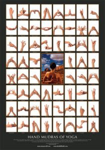 81 Best Mudras Images Spirituality Yoga Meditation Acupuncture